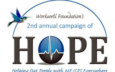 The Workwell Foundation